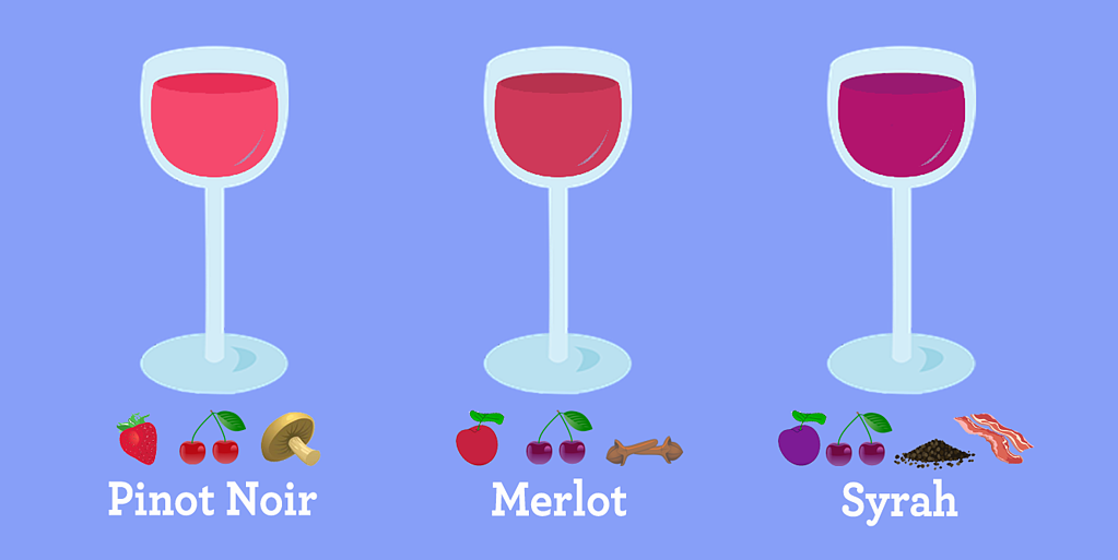 Red Wines To Train Your Palate